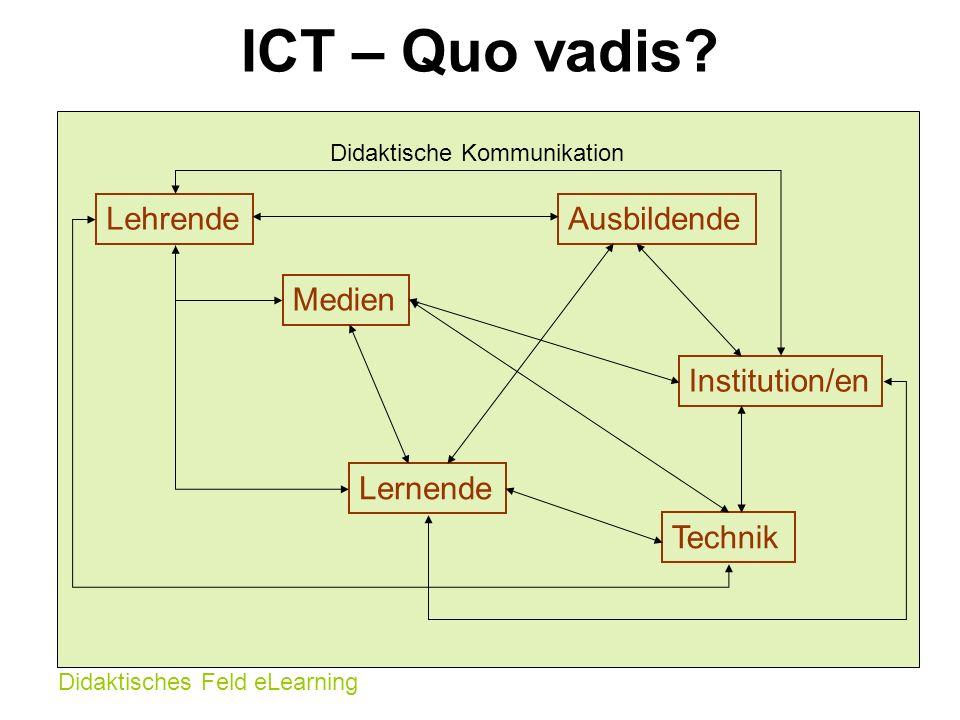 Medien Ausbildende Lernende Institution/en Lehrende Technik Didaktische Kommunikation Didaktisches Feld eLearning ICT – Quo vadis