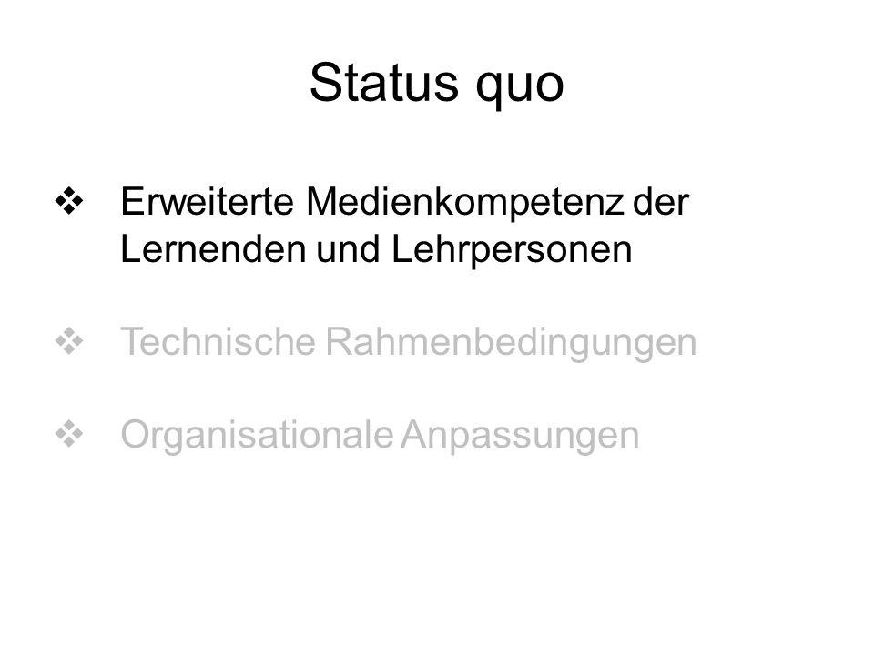 Status quo Erweiterte Medienkompetenz der Lernenden und Lehrpersonen Technische Rahmenbedingungen Organisationale Anpassungen