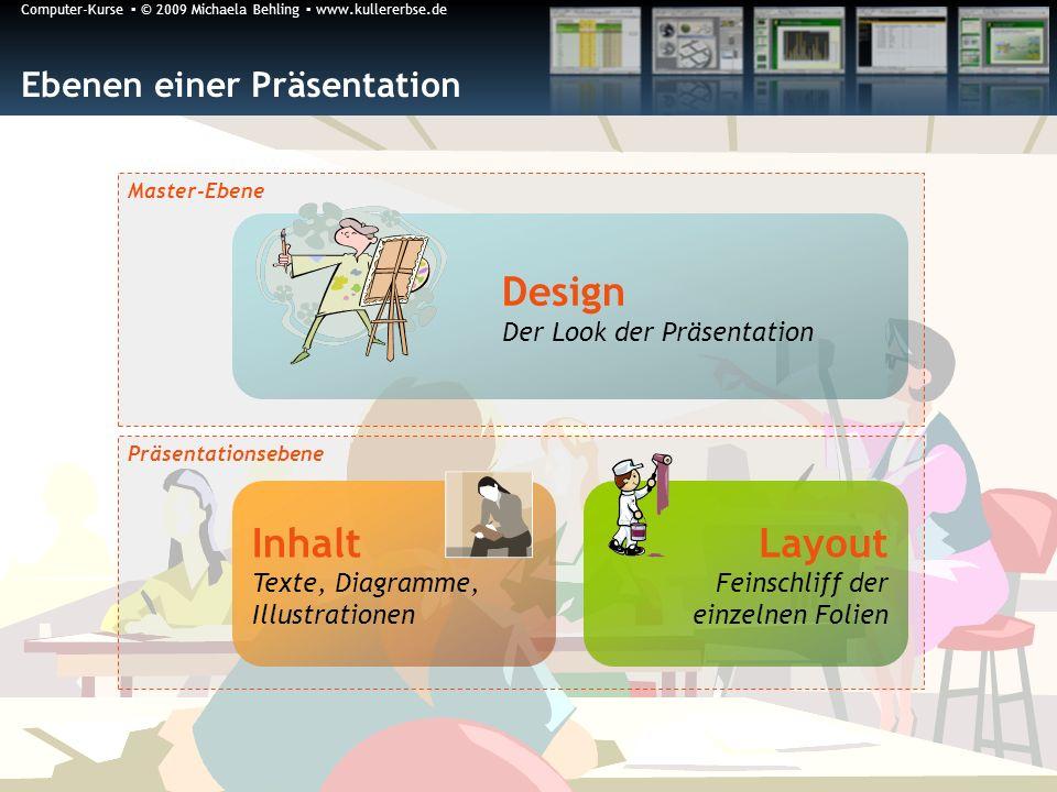 Computer-Kurse © 2009 Michaela Behling www.kullererbse.de Ebenen einer Präsentation Master-Ebene Präsentationsebene Design Der Look der Präsentation Inhalt Texte, Diagramme, Illustrationen Layout Feinschliff der einzelnen Folien