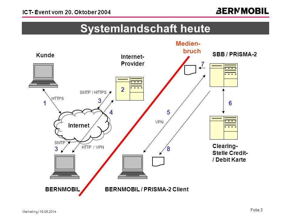 Marketing / 19.05.2014 Folie 3 ICT- Event vom 20. Oktober 2004 Systemlandschaft heute HTTPS SMTP / HTTPS SMTP HTTP / VPN VPN Kunde Internet- Provider