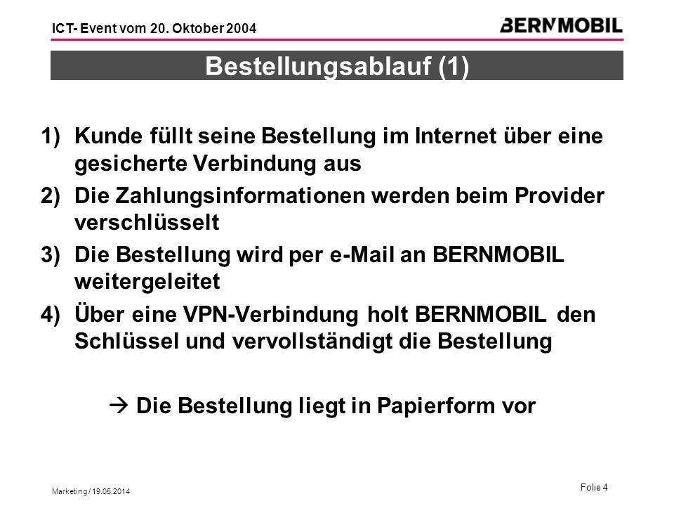 Marketing / 19.05.2014 Folie 4 ICT- Event vom 20. Oktober 2004 Bestellungsablauf (1) 1)Kunde füllt seine Bestellung im Internet über eine gesicherte V
