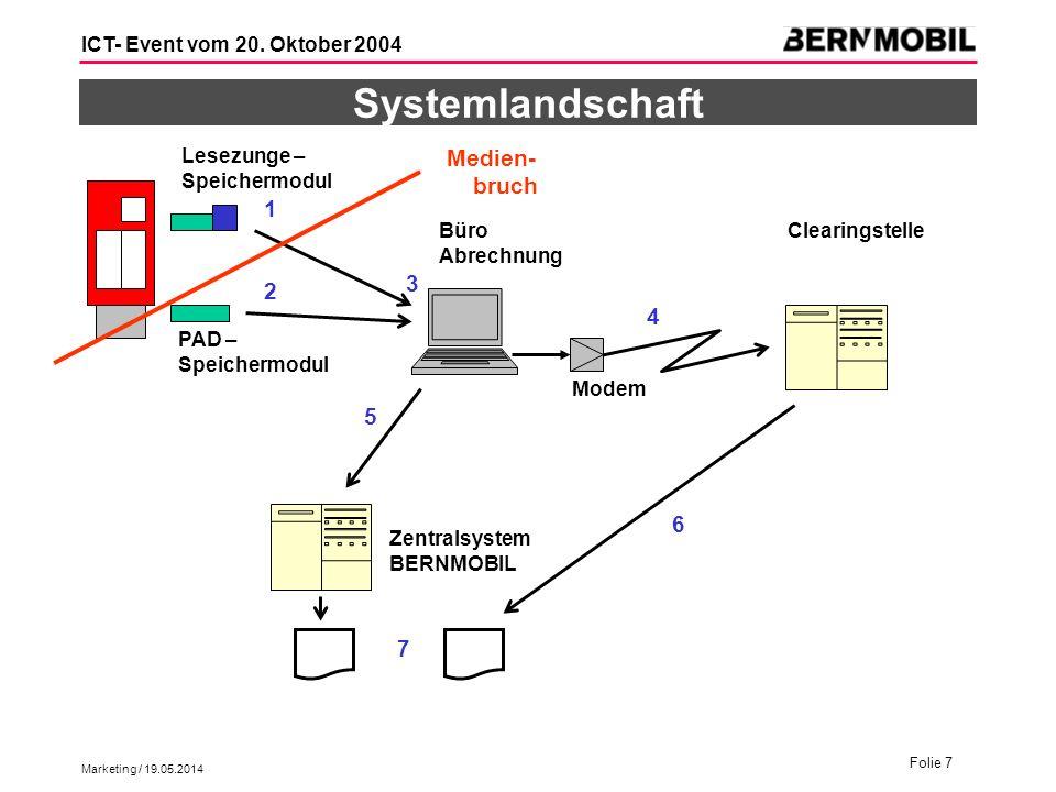 Marketing / 19.05.2014 Folie 7 ICT- Event vom 20. Oktober 2004 Systemlandschaft PAD – Speichermodul Lesezunge – Speichermodul Zentralsystem BERNMOBIL