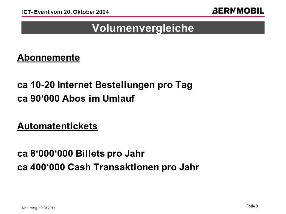 Marketing / 19.05.2014 Folie 9 ICT- Event vom 20. Oktober 2004 Volumenvergleiche Abonnemente ca 10-20 Internet Bestellungen pro Tag ca 90000 Abos im U