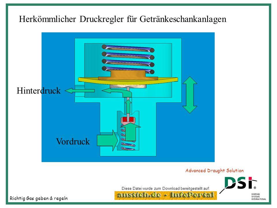 Richtig Gas geben & regeln Advanced Draught Solution Herkömmlicher Druckregler für Getränkeschankanlagen Vordruck Hinterdruck Diese Datei wurde zum Do