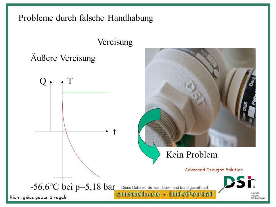 Richtig Gas geben & regeln Advanced Draught Solution Probleme durch falsche Handhabung Vereisung Äußere Vereisung -56,6°C bei p=5,18 bar TQ t Kein Pro