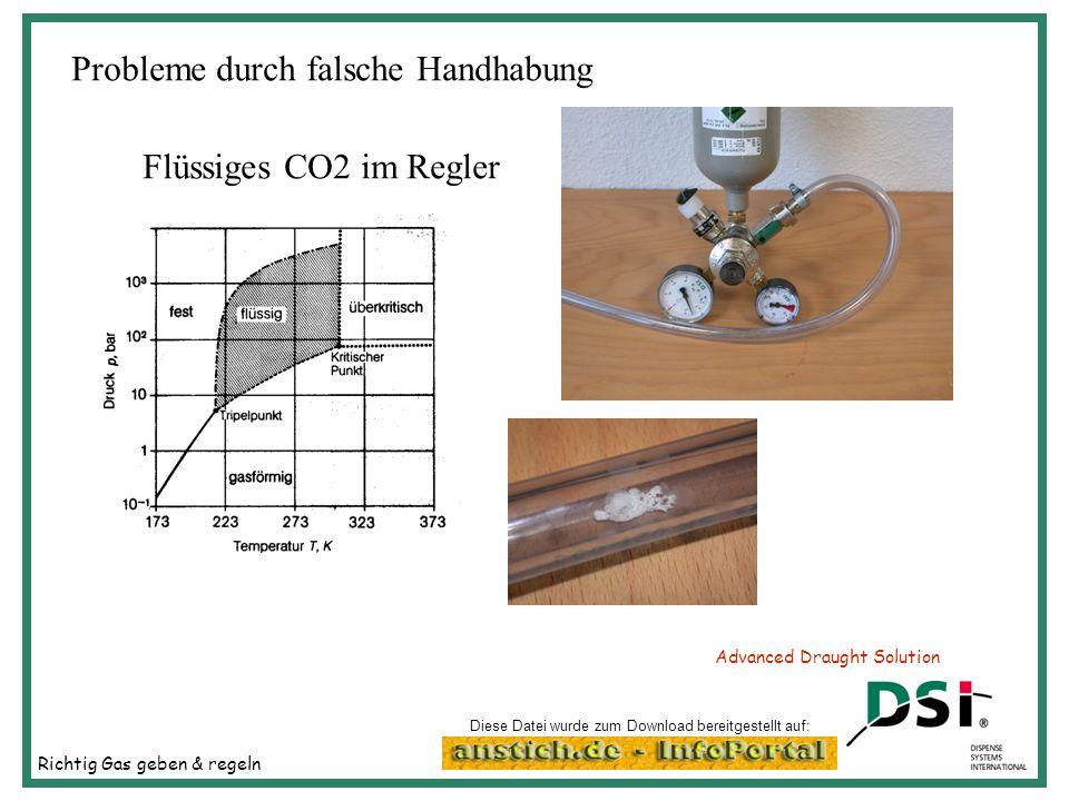 Richtig Gas geben & regeln Advanced Draught Solution Probleme durch falsche Handhabung Flüssiges CO2 im Regler Diese Datei wurde zum Download bereitge