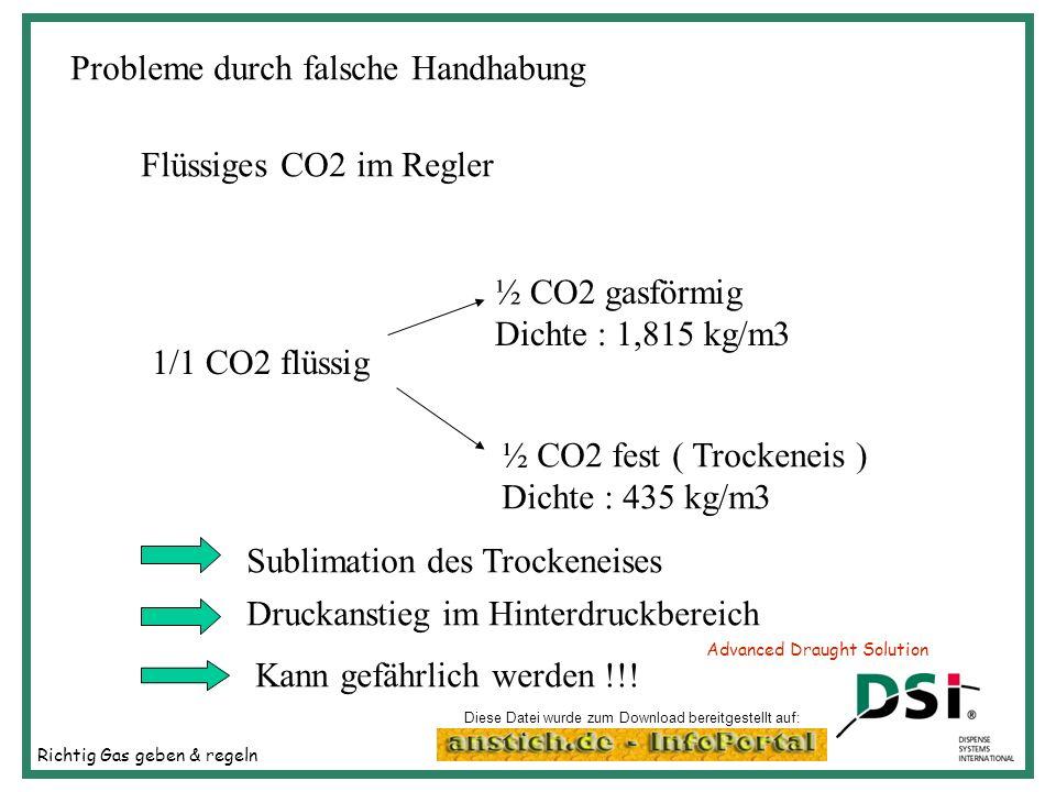 Richtig Gas geben & regeln Advanced Draught Solution Probleme durch falsche Handhabung Flüssiges CO2 im Regler 1/1 CO2 flüssig ½ CO2 gasförmig Dichte
