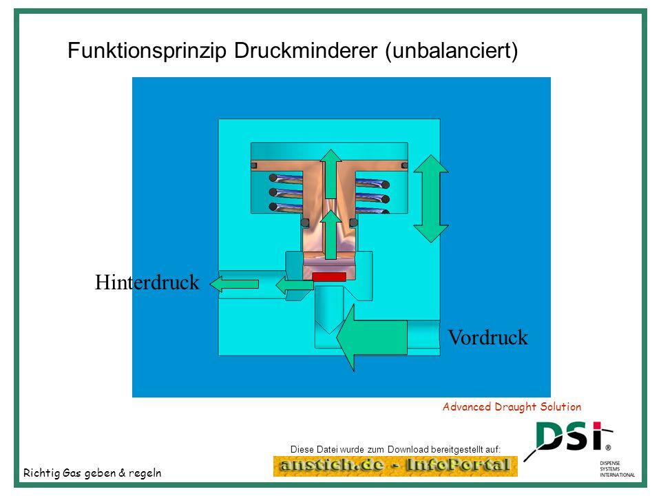 Richtig Gas geben & regeln Advanced Draught Solution Funktionsprinzip Druckminderer (unbalanciert) Hinterdruck Vordruck Diese Datei wurde zum Download