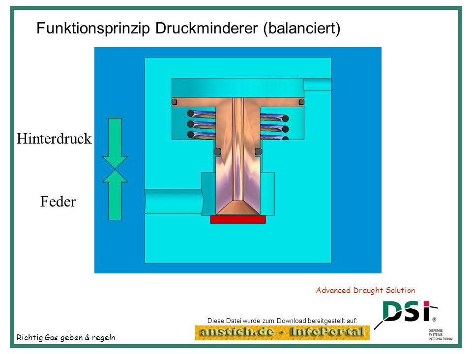 Richtig Gas geben & regeln Advanced Draught Solution Funktionsprinzip Druckminderer (balanciert) Feder Hinterdruck Diese Datei wurde zum Download bere