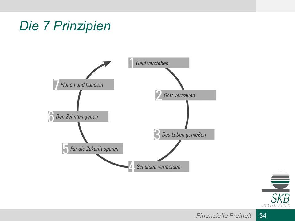 34 Finanzielle Freiheit Die 7 Prinzipien