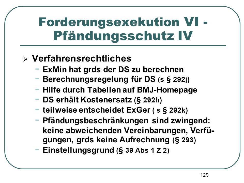 129 Forderungsexekution VI - Pfändungsschutz IV Verfahrensrechtliches - ExMin hat grds der DS zu berechnen - Berechnungsregelung für DS (s § 292j) - H