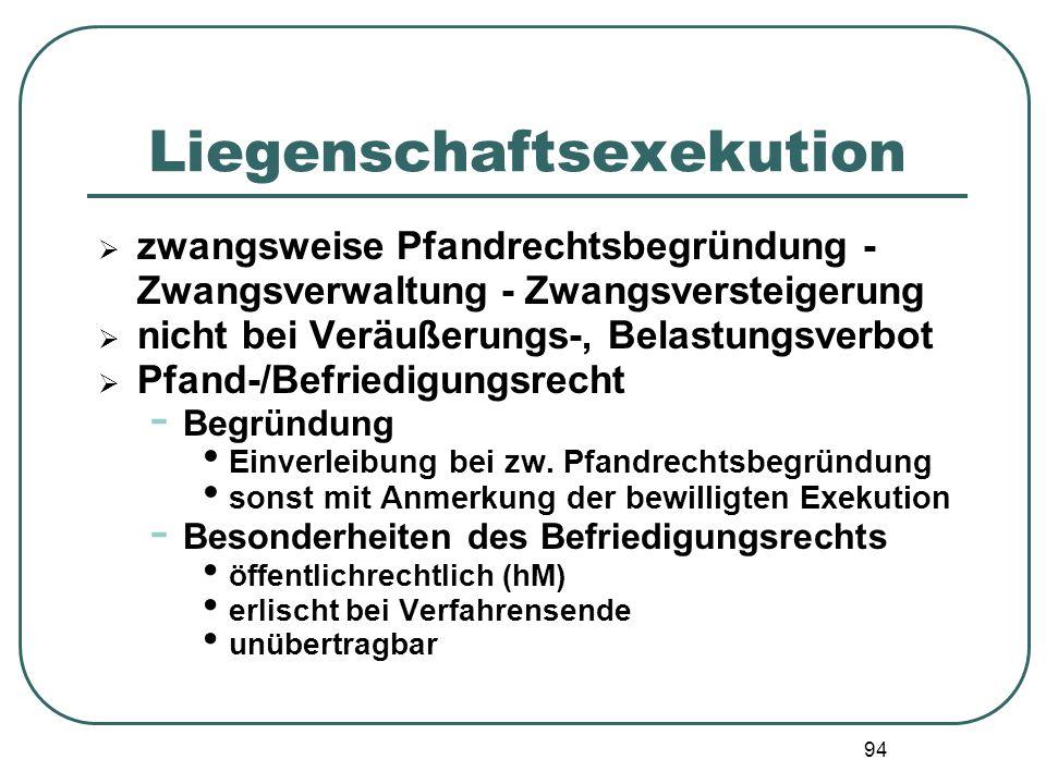 94 Liegenschaftsexekution zwangsweise Pfandrechtsbegründung - Zwangsverwaltung - Zwangsversteigerung nicht bei Veräußerungs-, Belastungsverbot Pfand-/