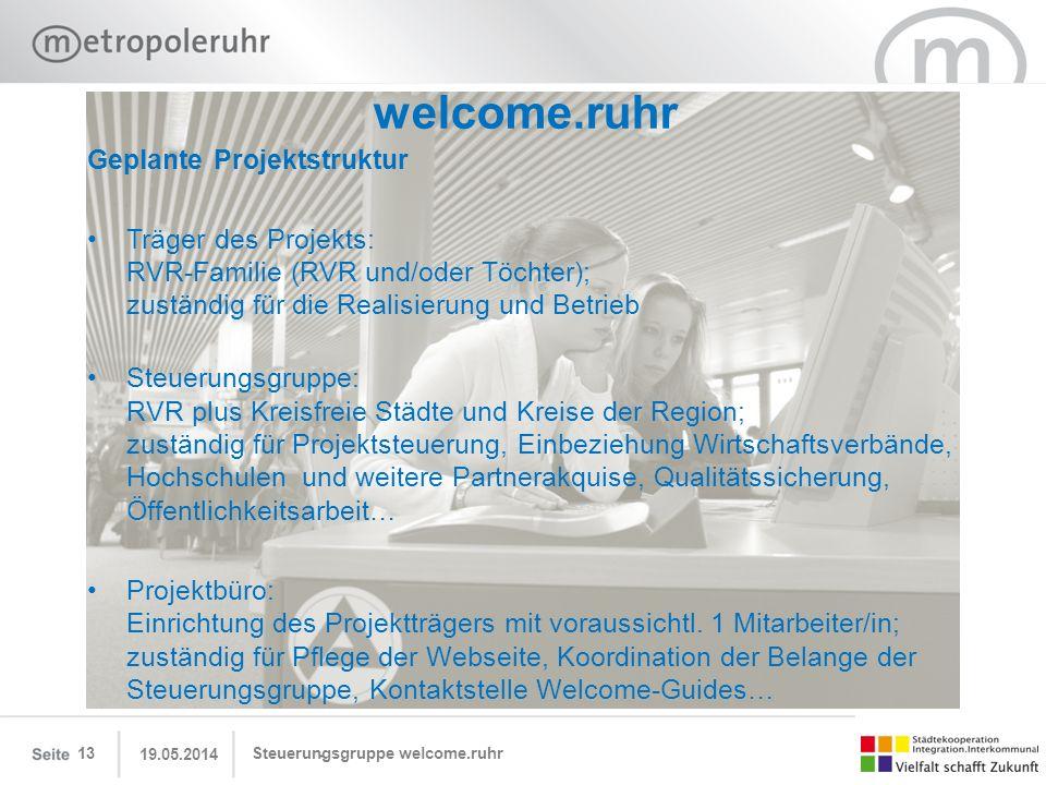 welcome.ruhr Geplante Projektstruktur Träger des Projekts: RVR-Familie (RVR und/oder Töchter); zuständig für die Realisierung und Betrieb Steuerungsgr