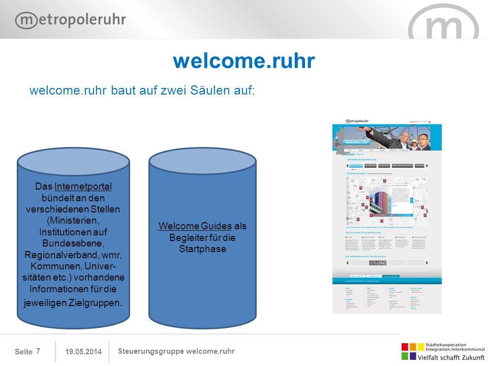 welcome.ruhr baut auf zwei Säulen auf: 19.05.2014 Steuerungsgruppe welcome.ruhr7 welcome.ruhr Welcome Guides als Begleiter für die Startphase Das Inte