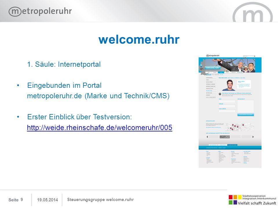 1. Säule: Internetportal Eingebunden im Portal metropoleruhr.de (Marke und Technik/CMS) Erster Einblick über Testversion: http://weide.rheinschafe.de/