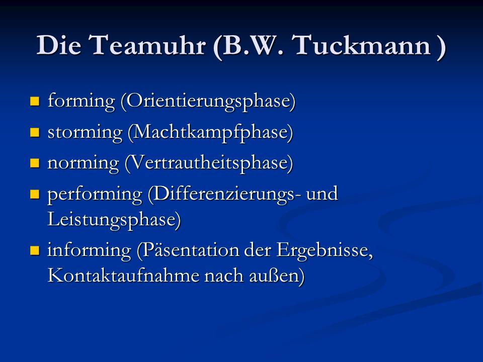 Die Teamuhr (B.W.