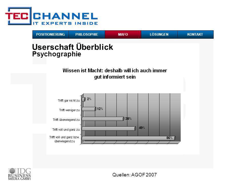 Quellen: AGOF 2007 Userschaft Überblick Psychographie POSITIONIERUNG PHILOSOPHIEMAFOKONTAKTLÖSUNGEN