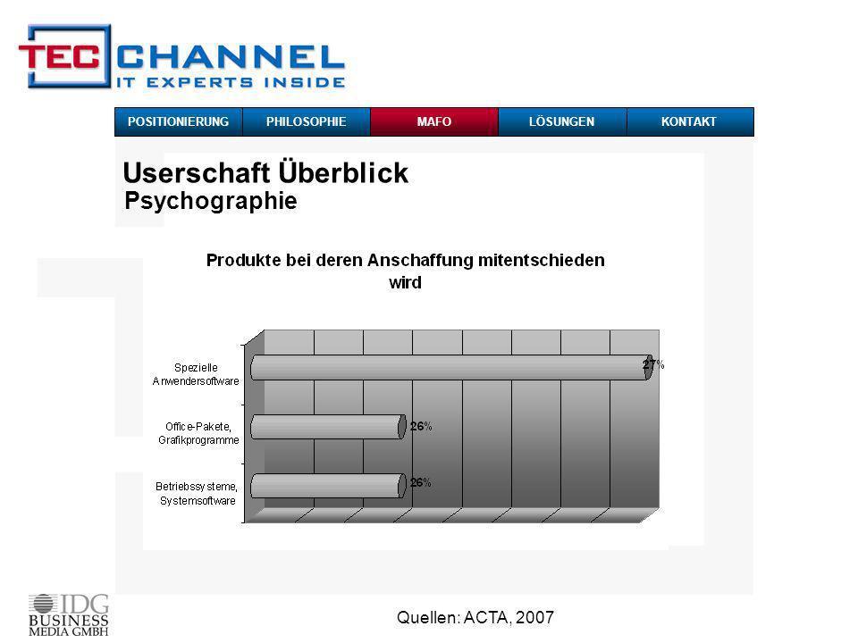 Quellen: ACTA, 2007 Userschaft Überblick Psychographie POSITIONIERUNG PHILOSOPHIEMAFOKONTAKTLÖSUNGEN