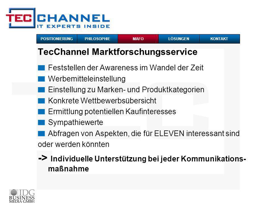 TecChannel Marktforschungsservice Feststellen der Awareness im Wandel der Zeit Werbemitteleinstellung Einstellung zu Marken- und Produktkategorien Kon