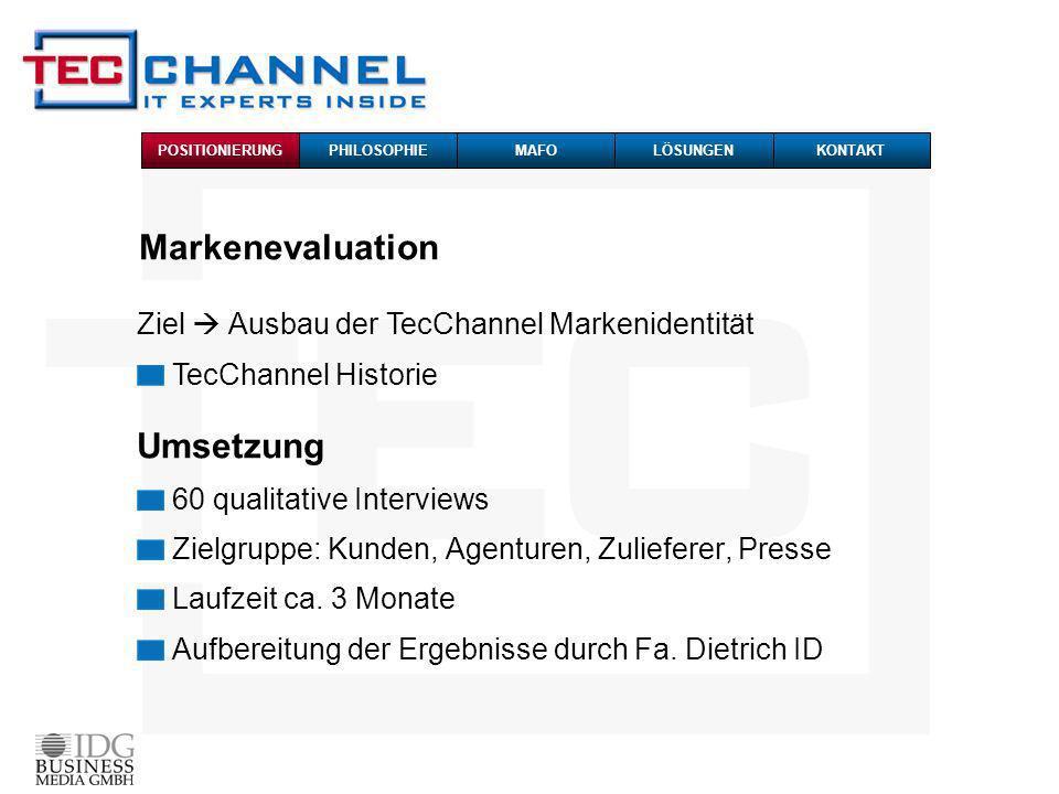Quellen: Webmonitor, 2007 / Webmonitor, 2007 Userschaft Überblick Psychographie POSITIONIERUNG PHILOSOPHIEMAFOKONTAKTLÖSUNGEN