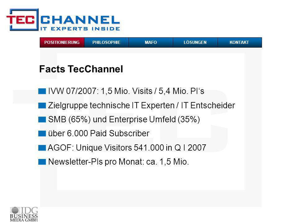 Facts TecChannel IVW 07/2007: 1,5 Mio.Visits / 5,4 Mio.