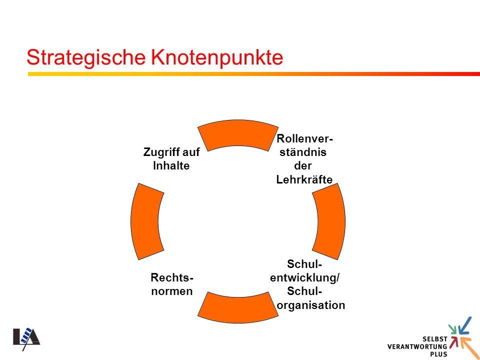 Strategische Knotenpunkte Rollenver- ständnis der Lehrkräfte Schul- entwicklung/ Schul- organisation Rechts- normen Zugriff auf Inhalte