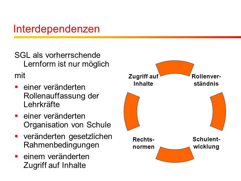 Interdependenzen SGL als vorherrschende Lernform ist nur möglich mit einer veränderten Rollenauffassung der Lehrkräfte einer veränderten Organisation