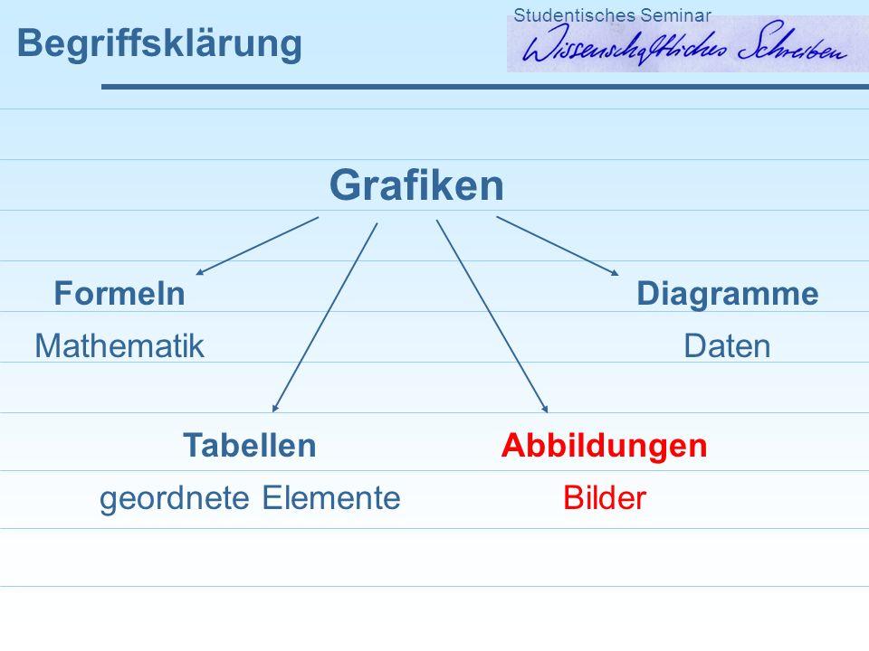 Begriffsklärung Studentisches Seminar Grafiken Formeln Mathematik Tabellen geordnete Elemente Abbildungen Bilder Diagramme Daten