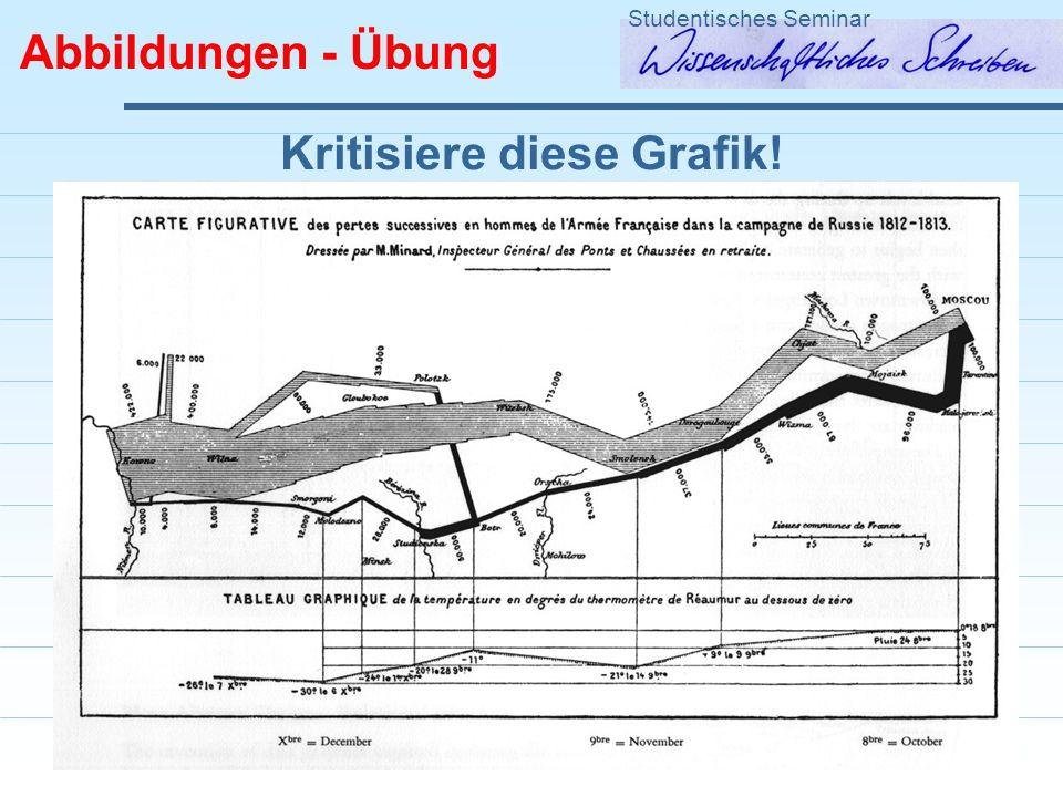 Abbildungen - Übung Studentisches Seminar Kritisiere diese Grafik!