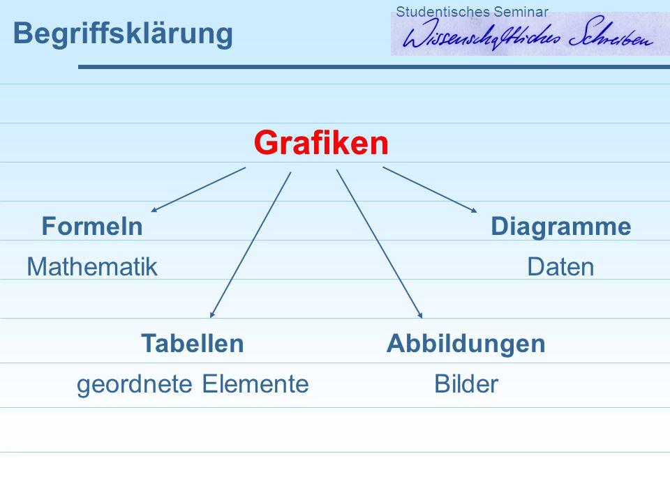 Begriffsklärung Studentisches Seminar Grafiken Formeln Mathematik Tabellen geordnete Elemente Abbildungen Bilder Diagramme Daten Grafiken