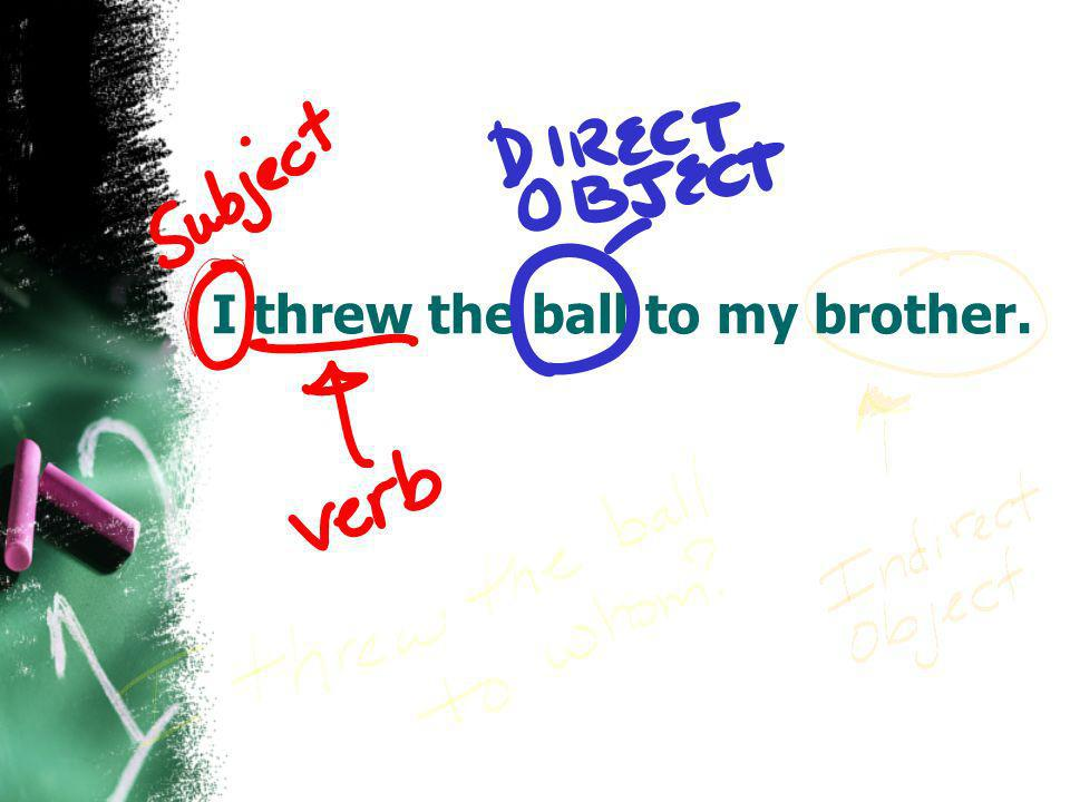 *Word Order* Indirect objects come before the direct object unless the direct object is a pronoun.