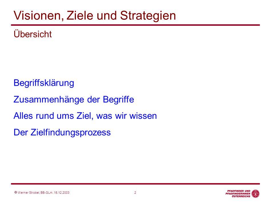 Werner Strobel, BB-GLm.