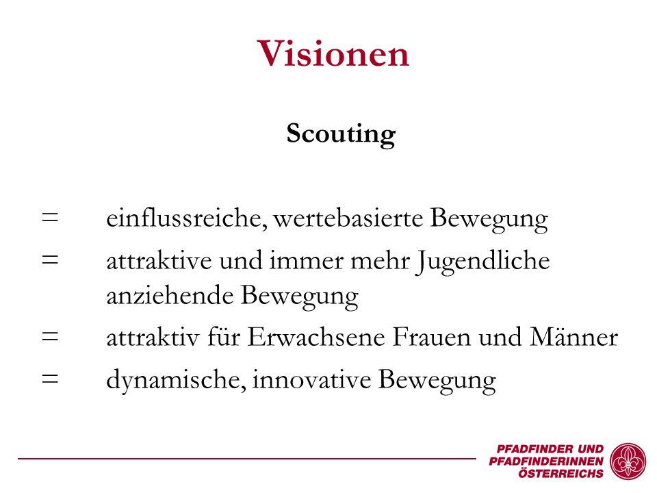 Visionen Scouting = einflussreiche, wertebasierte Bewegung =attraktive und immer mehr Jugendliche anziehende Bewegung = attraktiv für Erwachsene Frauen und Männer = dynamische, innovative Bewegung