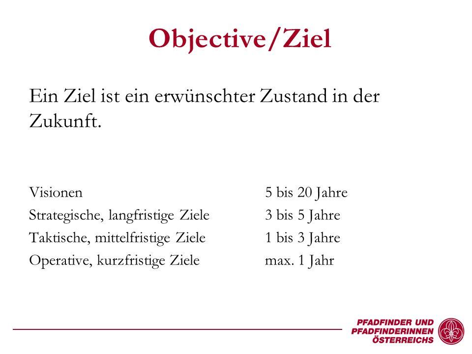 Objective/Ziel Ein Ziel ist ein erwünschter Zustand in der Zukunft.