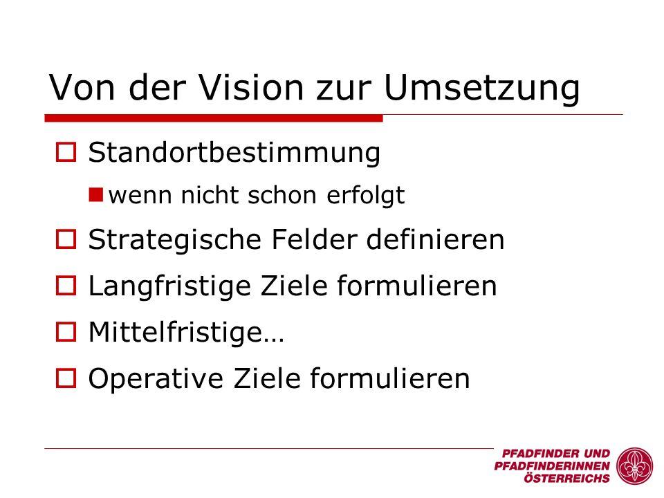 Standortbestimmung wenn nicht schon erfolgt Strategische Felder definieren Langfristige Ziele formulieren Mittelfristige… Operative Ziele formulieren Von der Vision zur Umsetzung