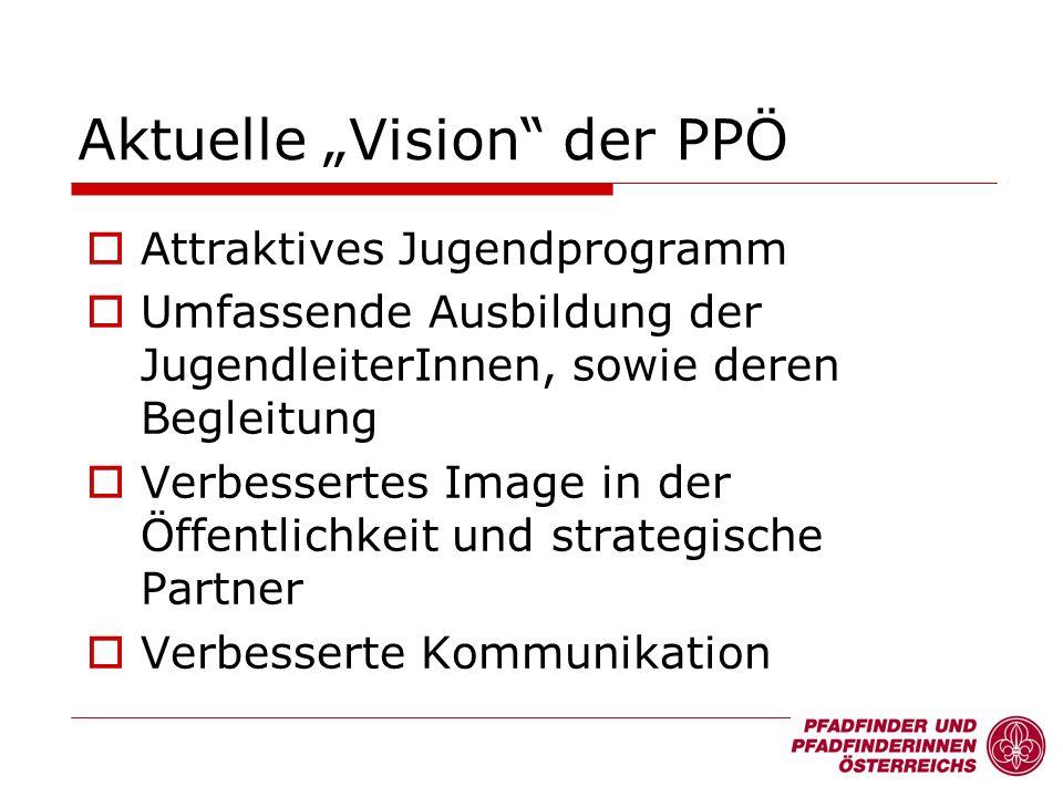 Attraktives Jugendprogramm Umfassende Ausbildung der JugendleiterInnen, sowie deren Begleitung Verbessertes Image in der Öffentlichkeit und strategische Partner Verbesserte Kommunikation Aktuelle Vision der PPÖ