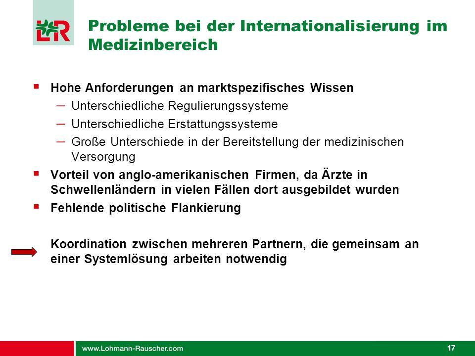 17 Probleme bei der Internationalisierung im Medizinbereich Hohe Anforderungen an marktspezifisches Wissen Unterschiedliche Regulierungssysteme Unters