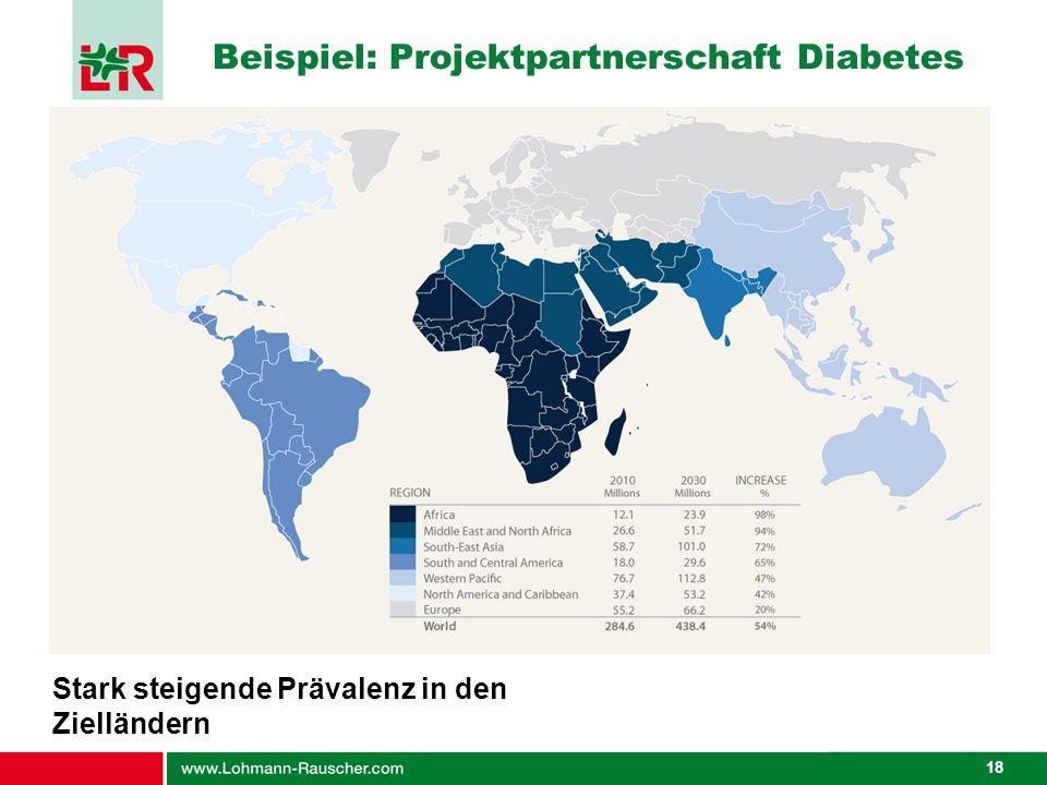 18 Beispiel: Projektpartnerschaft Diabetes Stark steigende Prävalenz in den Zielländern