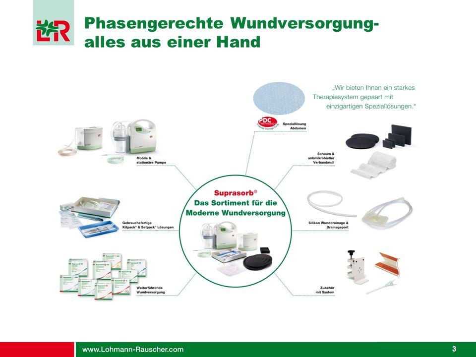3 Phasengerechte Wundversorgung- alles aus einer Hand