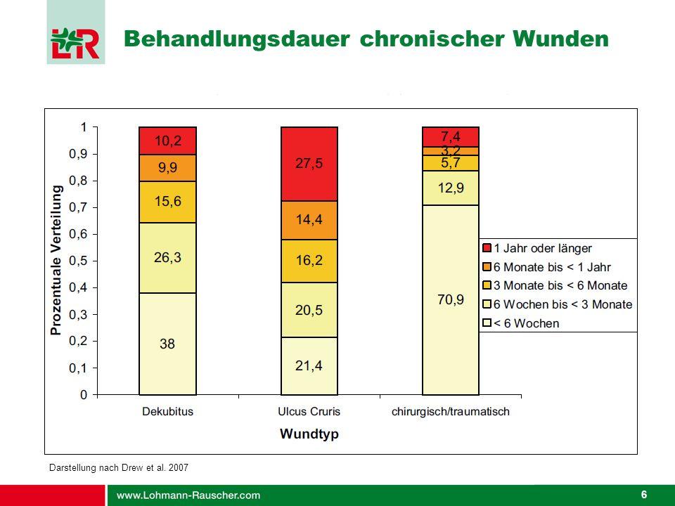 6 Behandlungsdauer chronischer Wunden Darstellung nach Drew et al. 2007