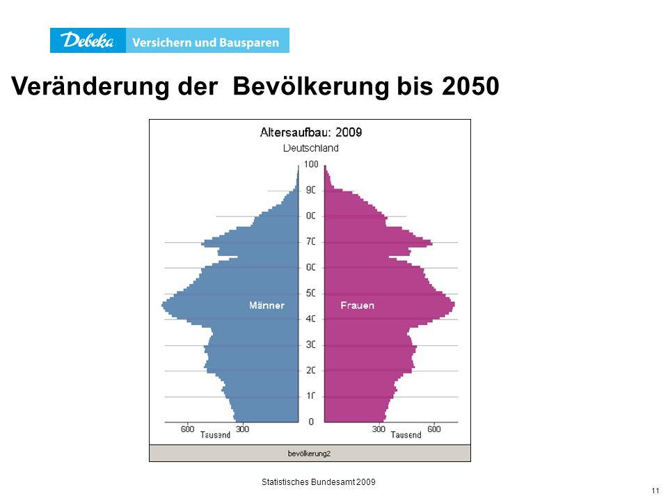 11 Veränderung der Bevölkerung bis 2050 Statistisches Bundesamt 2009