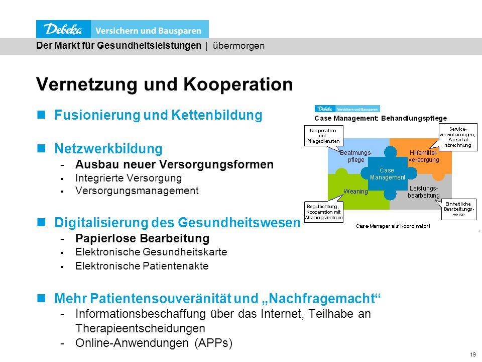 19 Vernetzung und Kooperation Fusionierung und Kettenbildung Netzwerkbildung -Ausbau neuer Versorgungsformen Integrierte Versorgung Versorgungsmanagem