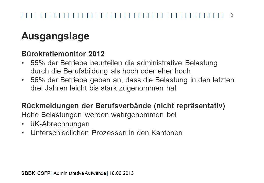 SBBK CSFP | Administrative Aufwände | 18.09.2013 3 Ursachen für Belastungen Bericht in kmu news Nr.