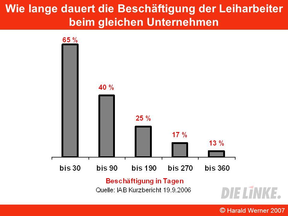 Wie lange dauert die Beschäftigung der Leiharbeiter beim gleichen Unternehmen © Harald Werner 2007