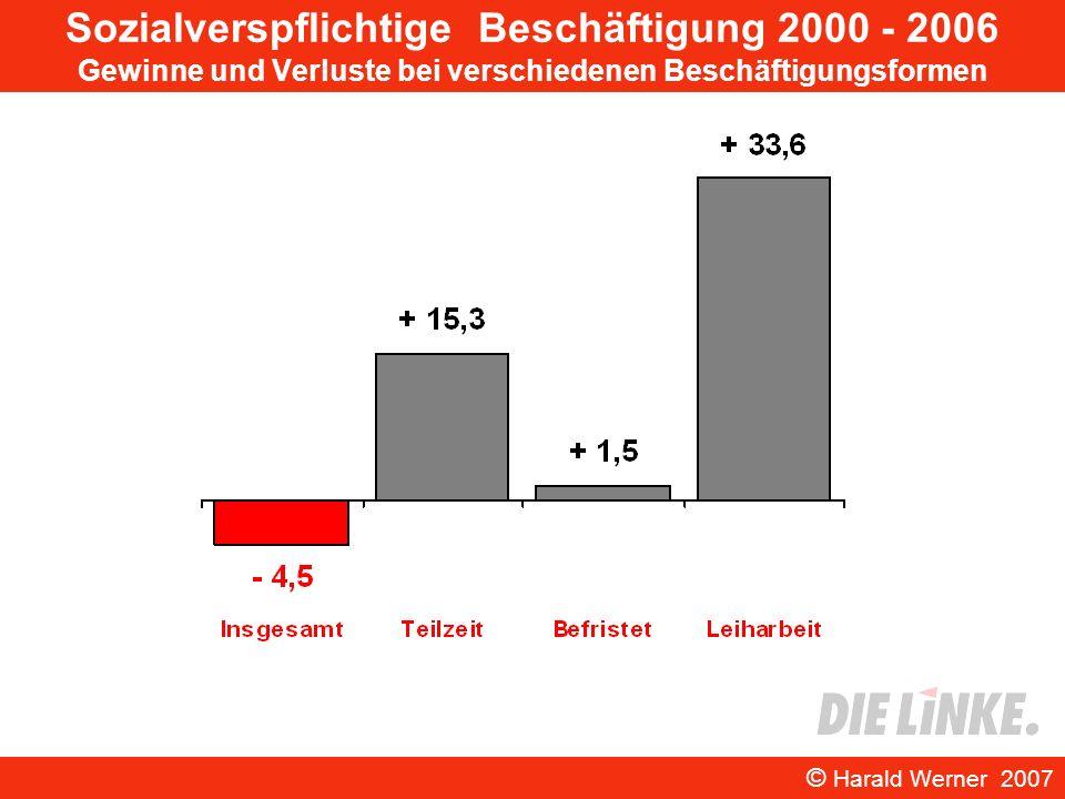 Sozialverspflichtige Beschäftigung 2000 - 2006 Gewinne und Verluste bei verschiedenen Beschäftigungsformen © Harald Werner 2007