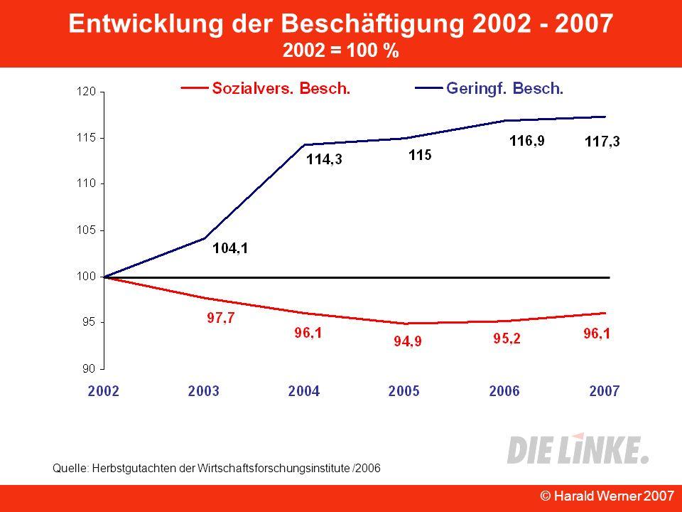 Entwicklung der Beschäftigung 2002 - 2007 2002 = 100 % © Harald Werner 2007 Quelle: Herbstgutachten der Wirtschaftsforschungsinstitute /2006