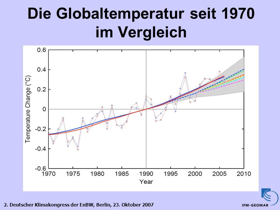 2. Deutscher Klimakongress der EnBW, Berlin, 23. Oktober 2007 Die Globaltemperatur seit 1970 im Vergleich