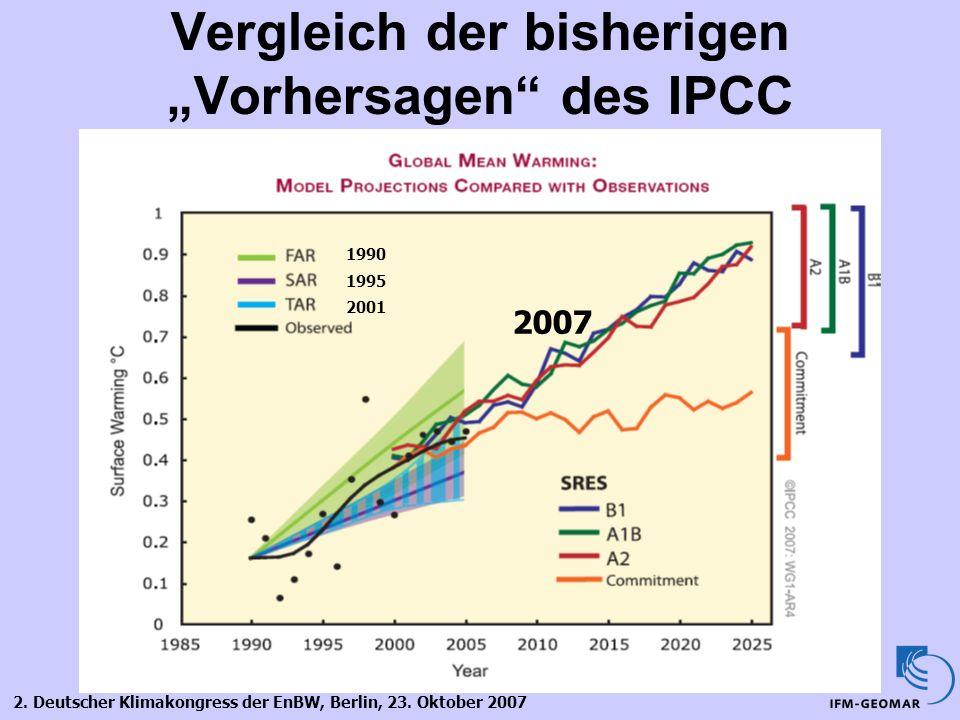 2. Deutscher Klimakongress der EnBW, Berlin, 23. Oktober 2007 Vergleich der bisherigen Vorhersagen des IPCC 1990 1995 2001 2007