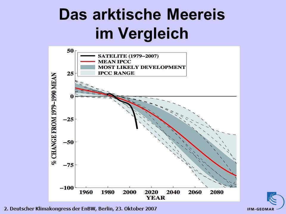 2. Deutscher Klimakongress der EnBW, Berlin, 23. Oktober 2007 Das arktische Meereis im Vergleich