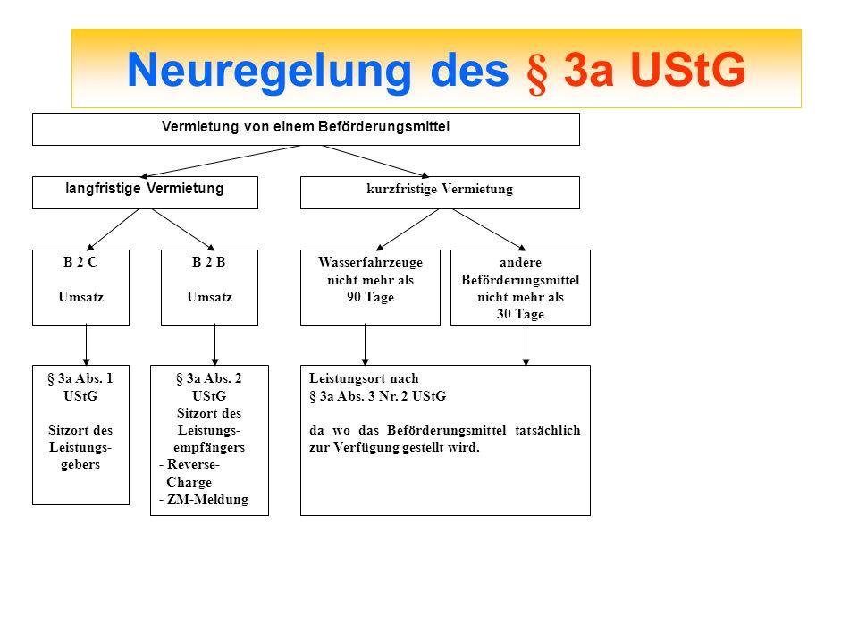 Neuregelung des § 3a UStG Vermietung von einem Beförderungsmittel langfristige Vermietung kurzfristige Vermietung B 2 C Umsatz B 2 B Umsatz § 3a Abs.